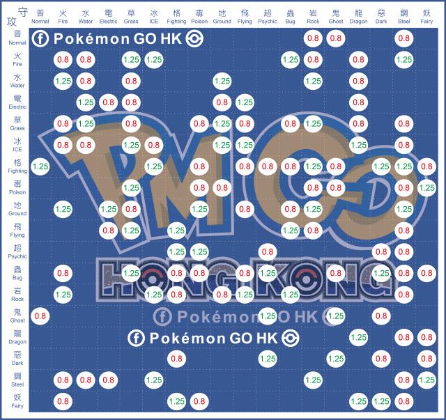 20160812 Chart Graphics V5-01-2